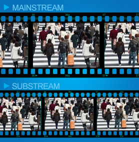Mainstream-Substream