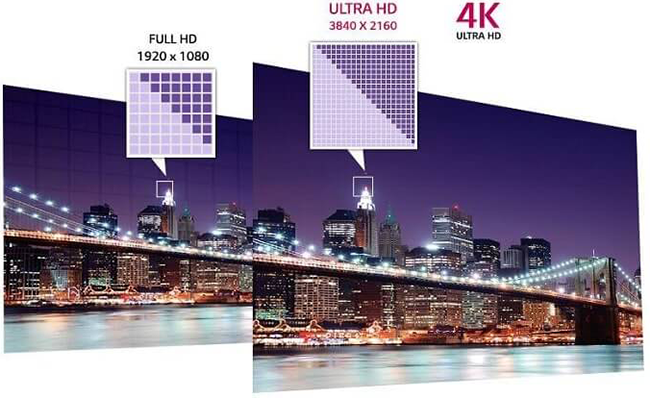 Full-HD-TV-vs-4k-TV_650px