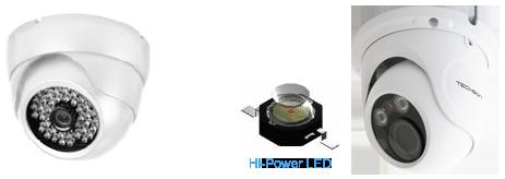 HiPowerLED összehasonlítás